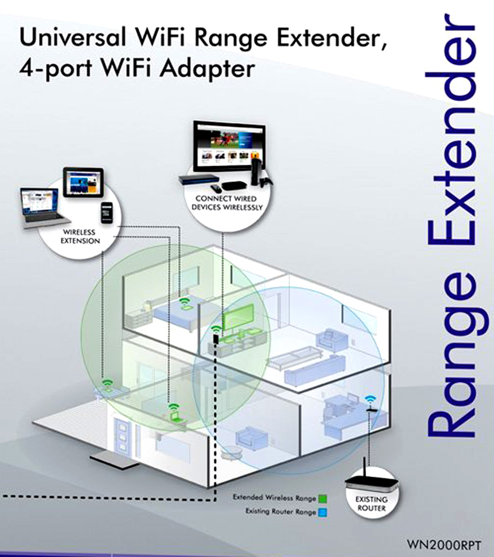 how to connect netgear wifi range extender wn2000rpt